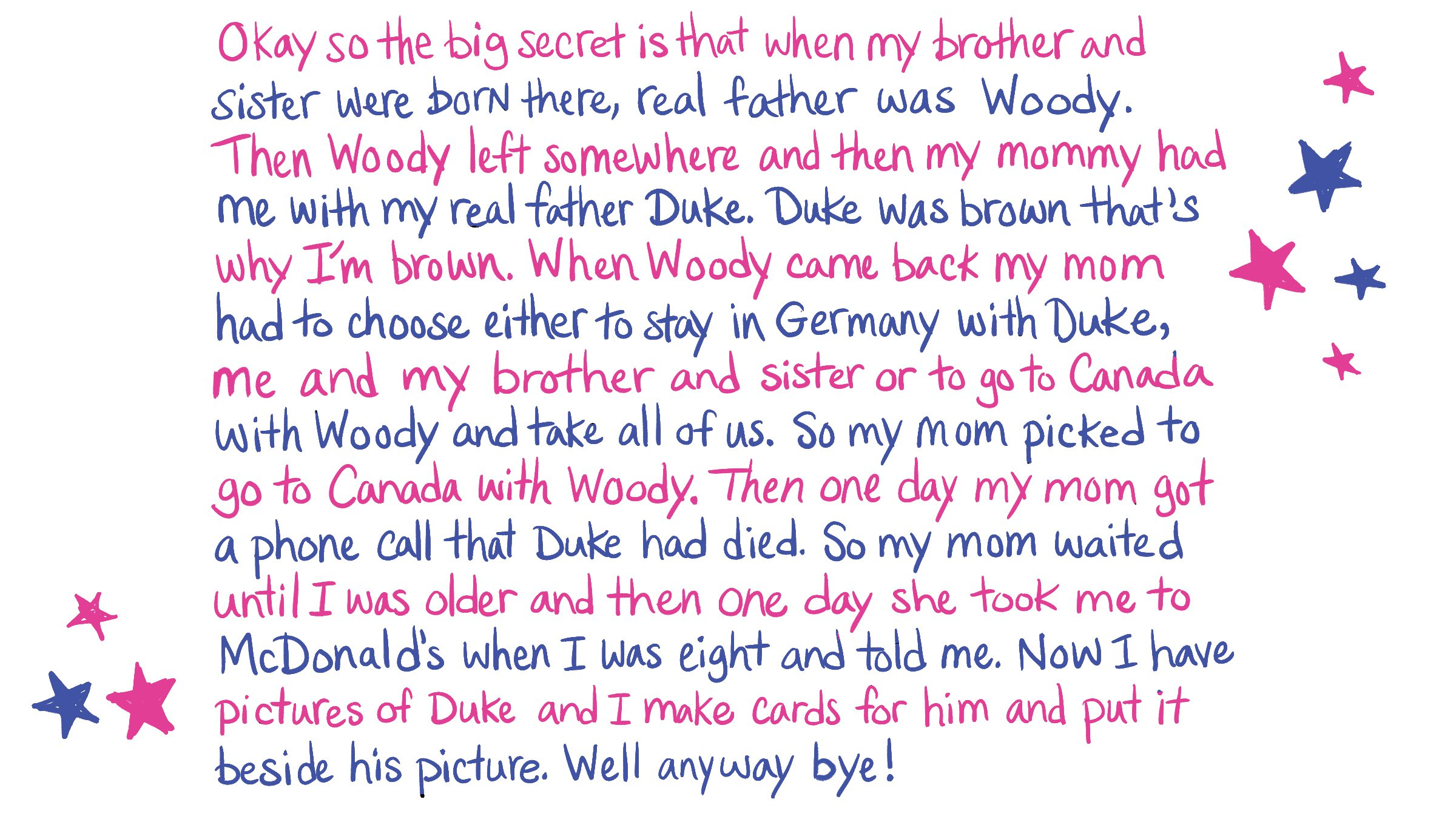 Okay so the big secret is that when my brother and sister were born there [sic], real father was Woody. Then Woody left somewhere and then my mommy had me with my real father Duke. Duke was brown that's why I'm brown. When Woody came back my mom had to choose either to stay in Germany with Duke, Me [sic] and my brother and sister or to go to Canada with Woody and take all of us. So my mom picked to go to Canada with Woody. Then one day my mom got a phone call that Duke had died. So my mom waited until I was older and the [sic] one day she took me to McDonald's when I was eight and told me. Now I have pictures of Duke and I make cards for him and put it beside his picture. Well anyway Bye! [sic]